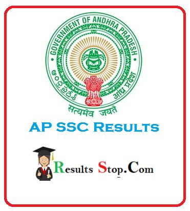 AP 10th Results 2020